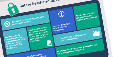 avg-algemene-verordening-gegevensbescherming-nl