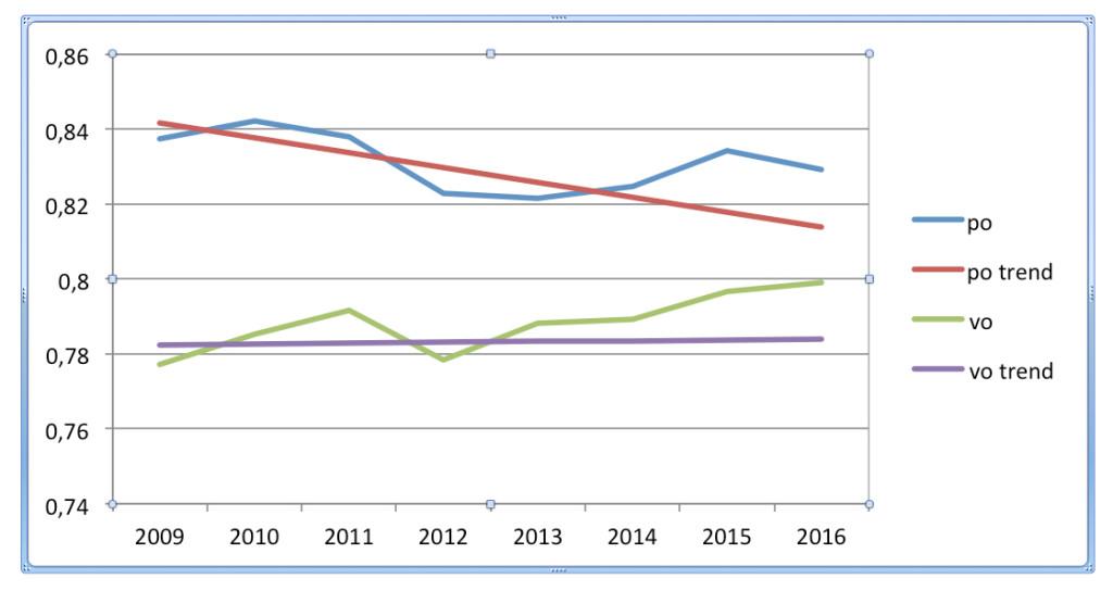 grafiek-1-duijvestijn
